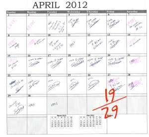 April Punctuality Table